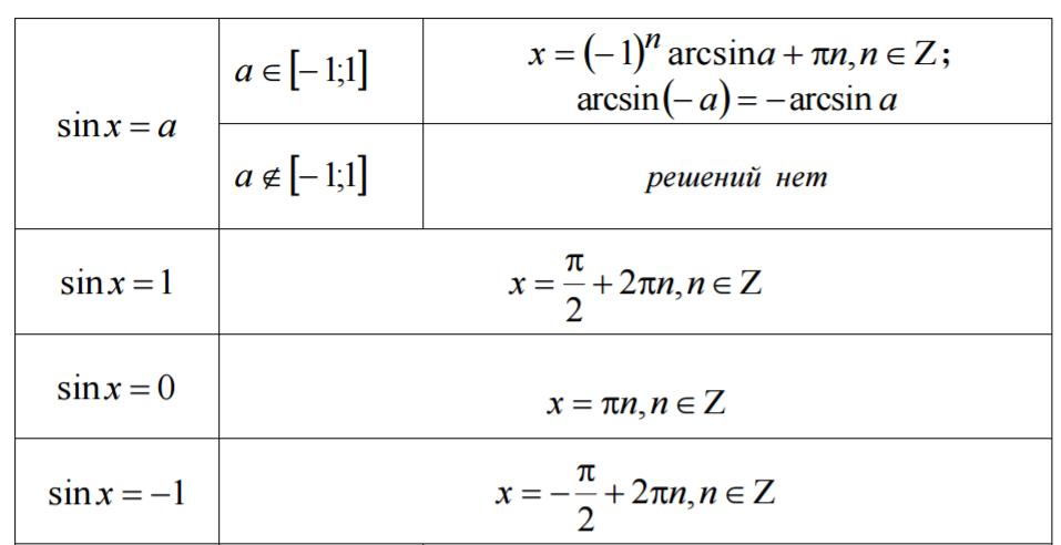 Решение задач арккосинусы арксинусы классификация статистических задач и методов их решения
